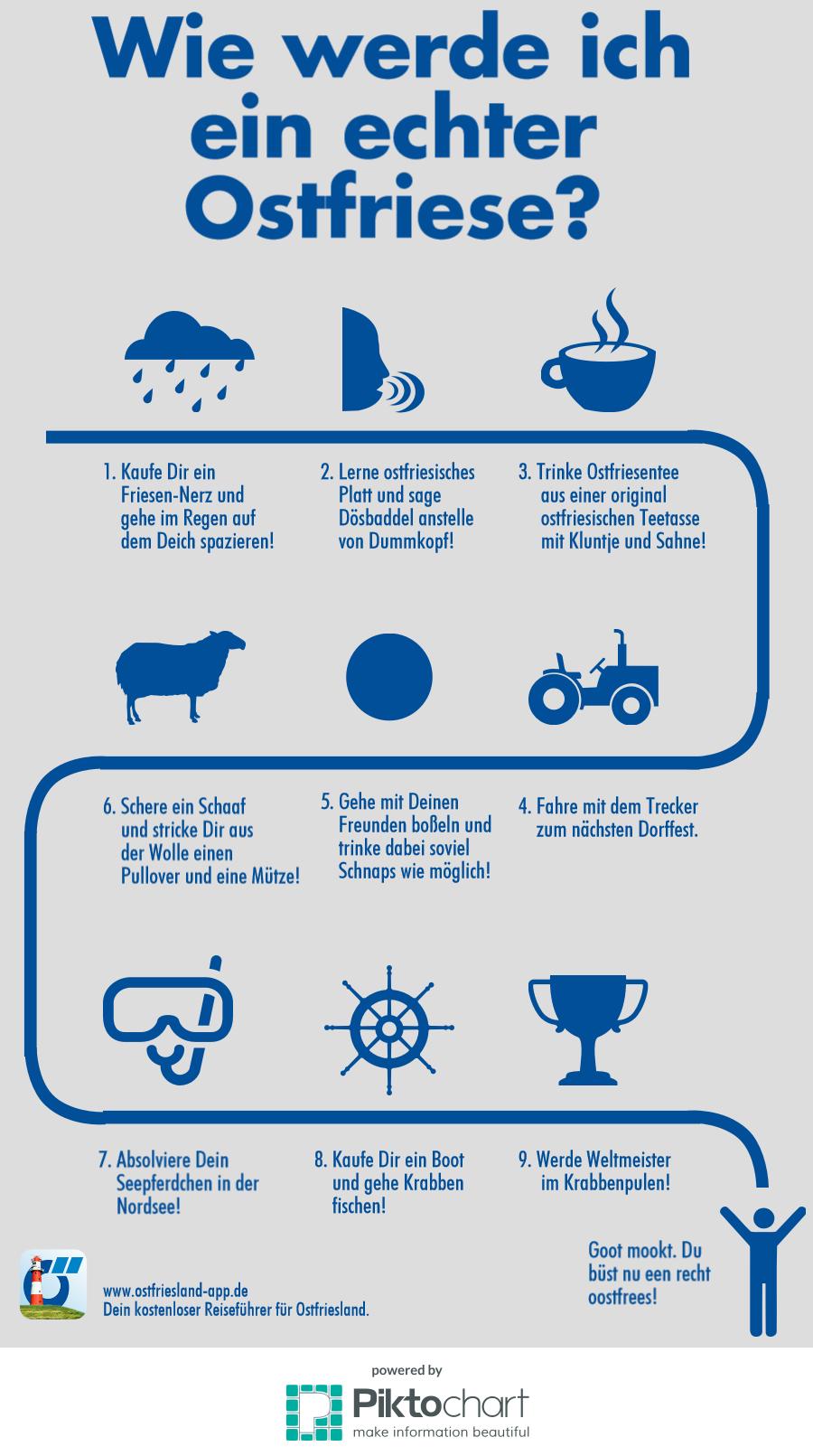 infografik-wie-werde-ich-ein-echter-ostfriese(18)
